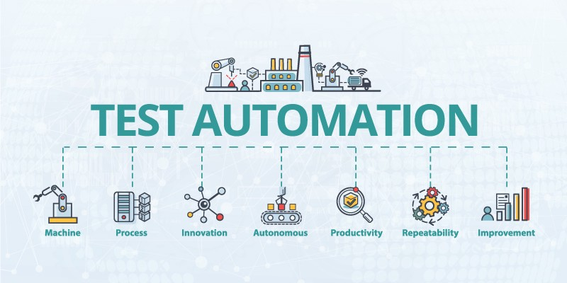 automation-software-testing